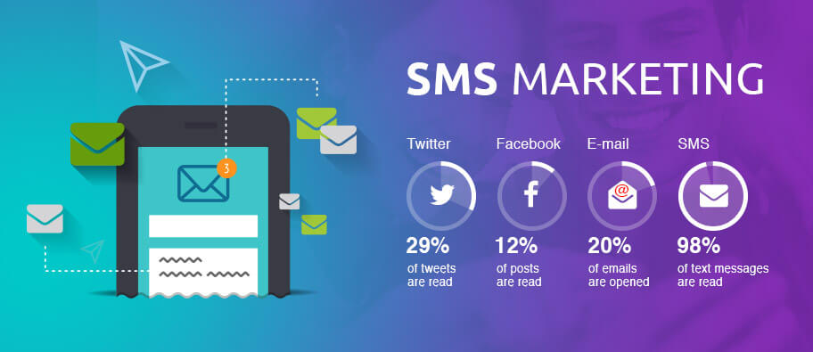 sms marketing romania