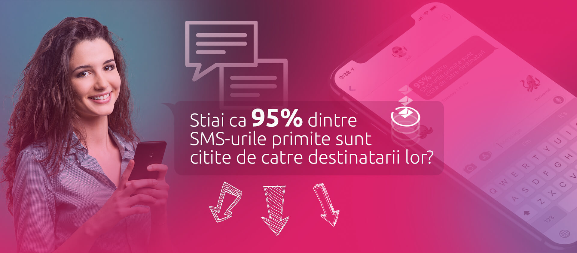 campanii sms marketing romania